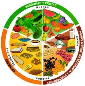 alimentación inteligente sana